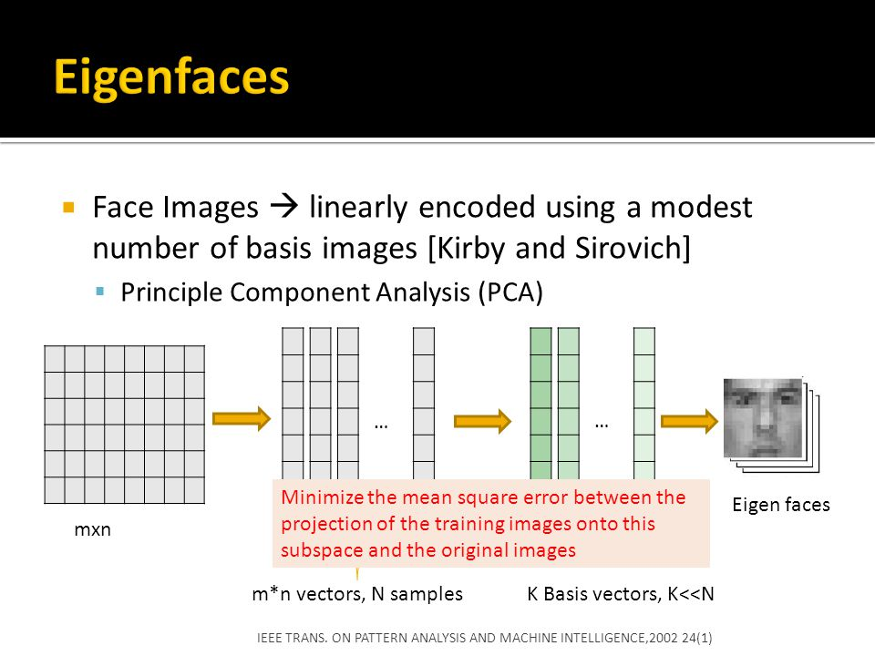 Eigenfaces Face Images  linearly encoded using a modest number of basis images [Kirby and Sirovich]
